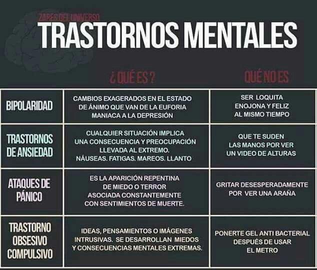 Pin De Marilyn En Psycho Trastornos Mentales Trastornos Psicologicos