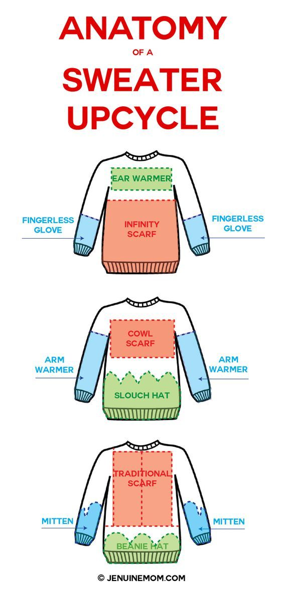 DIY Sweater Hat, Glove, & Scarf   Upcycle   Restyle   JenuineMom.com