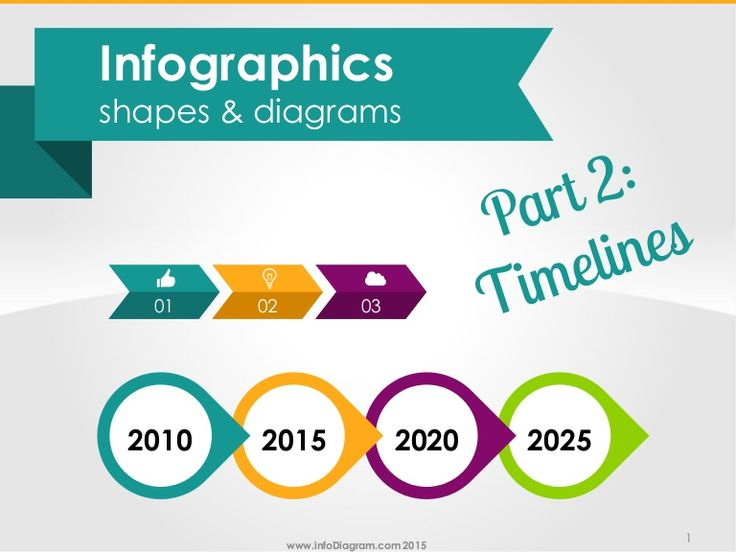 Ideas how to change text timeline presentation slides into simple infographics. See full slides set https://www.infodiagram.com/diagrams/infographics_diagrams_flat_icons_pptx.html
