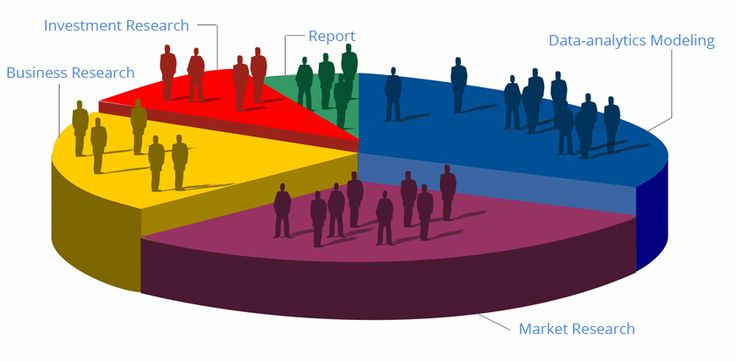 Sales B2B Lead Generation Solution|Business Information Services