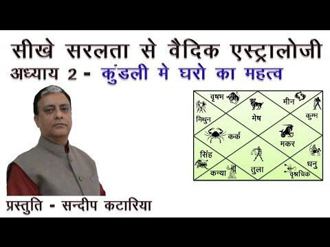 vedic astrology lessons online free