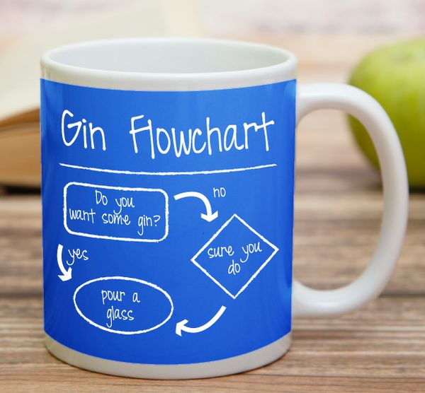 """Gin Flowchart""    High quality 11 oz ceramic mugs, microwave and dishwasher safe.   Delivery.  All mugs are custom printed within 2-3 working days and delivered within 3-5 working days.  Express delivery costs $4.95 for the first item or if buying 2 or more items delivery is FREE!"