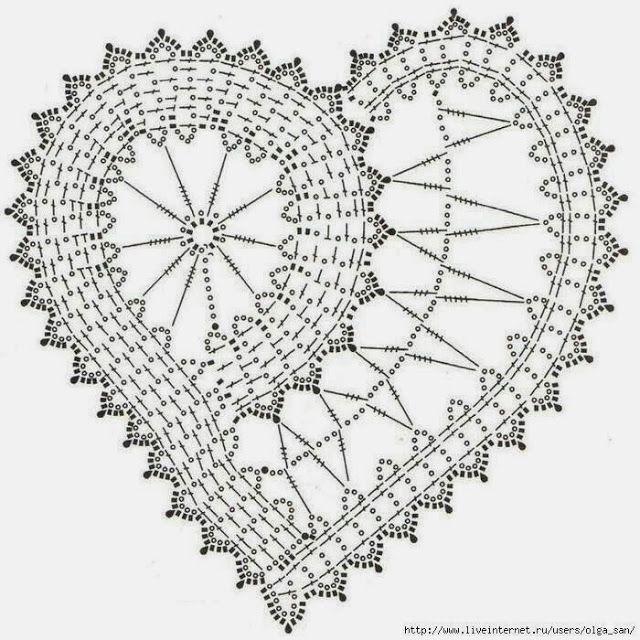 Solo esquemas y diseños de crochet...Good Chart...