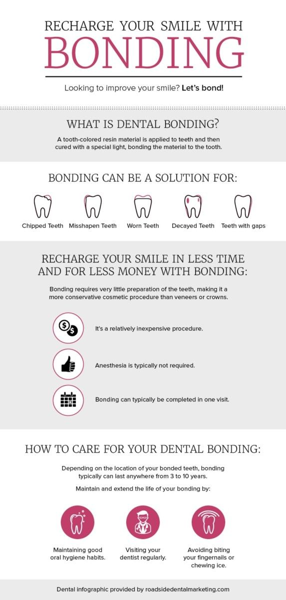 Dental bonding can be an affordable, non-invasive solution for a variety of minor flaws in your smile. Learn more in this helpful infographic.