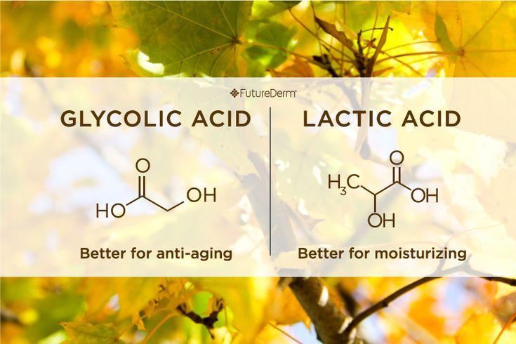 Glycolic Acid vs. Lactic Acid