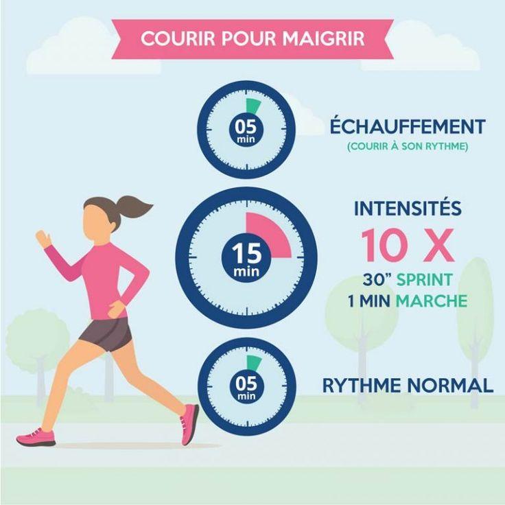 Programme pour courir
