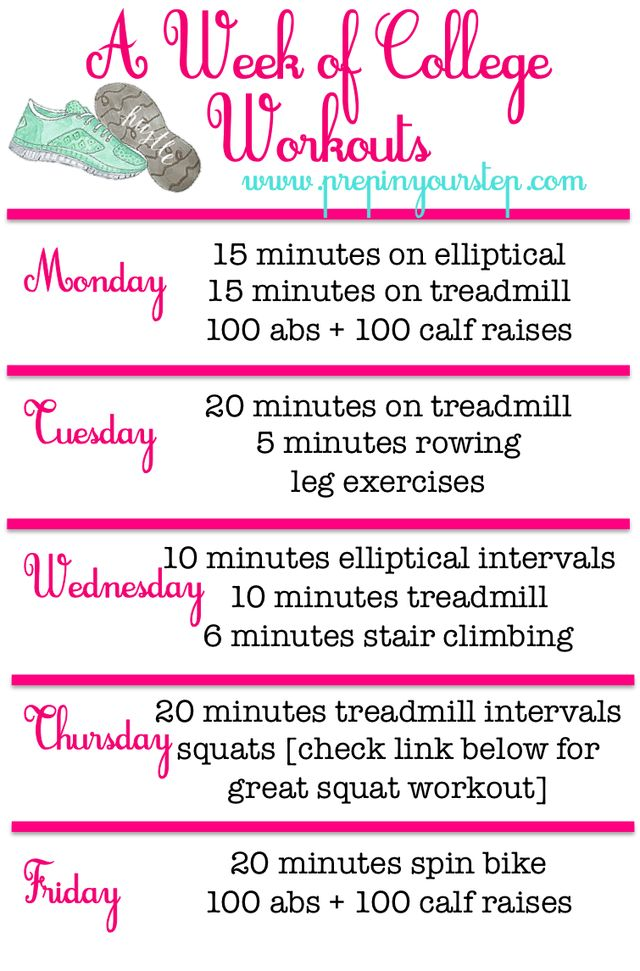 """Weekly (Gym) Workout Routine """"Fit"""" For a College Girl (via Bloglovin.com )"""