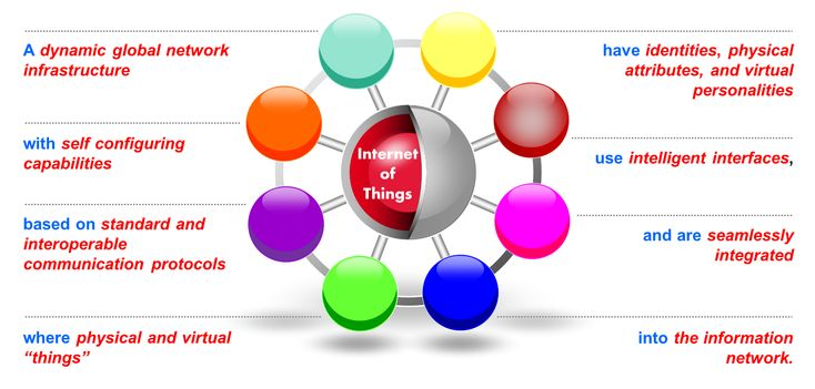 IoT_Definition