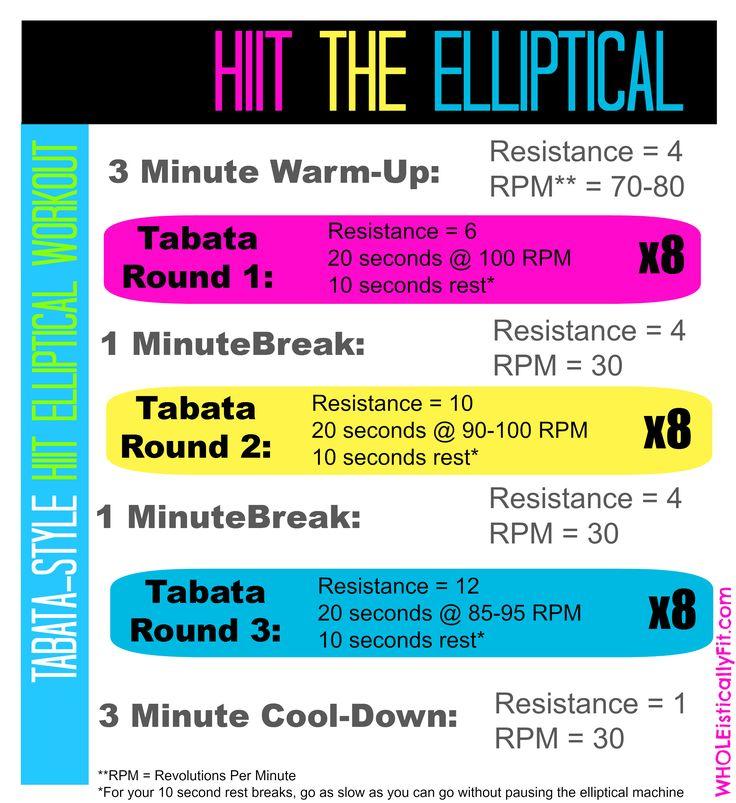 Awesome 20 minute Tabata Style HIIT Elliptical Workout via WHOLEisticallyFit.com