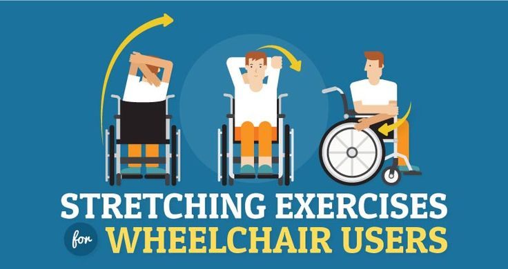 chair exercises for seniors in wheelchairs steel slab 8 best yoga wheelchair users images on pinterest | lower blood pressure, and