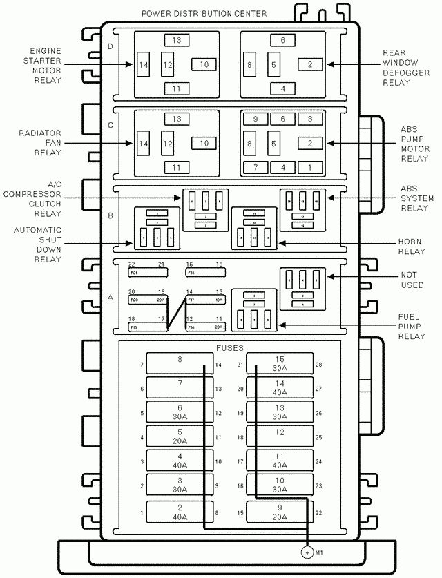best 1997 jeep wrangler fuse box diagram