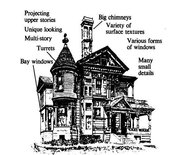 127 best Architectural terms, stiles, etc. images on