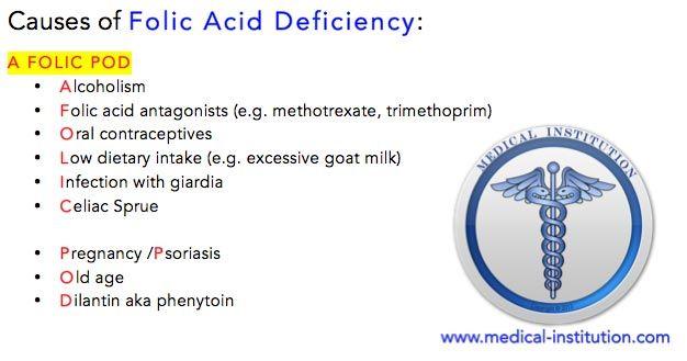 Clinical uses of folic acid