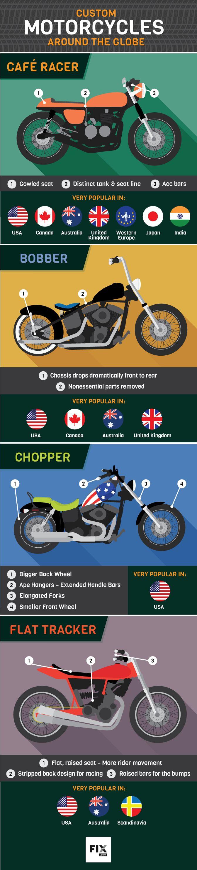 kurang lengkap ini DIY nya, Nusantara kok gak masuk, disini semua style masuk dan sangat populer...