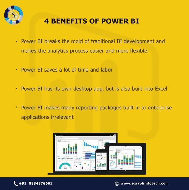 Power bi training institute in marathahalli career