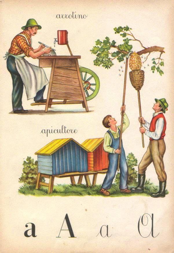 bibliolab - abecedario COMPLETO! http://www.bibliolab.it/mestieri_bib/abecedario_a.htm
