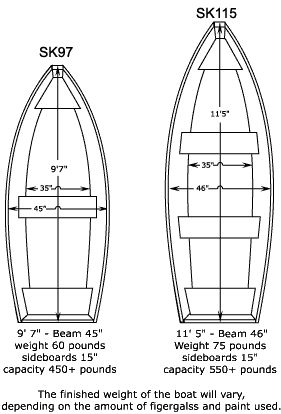 Skiff Style Wooden Boat