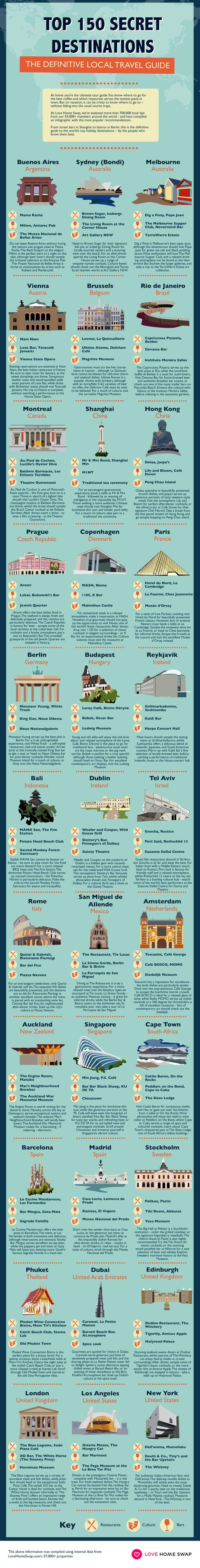 Top 150 Secret Destinations   #infographic #Travel
