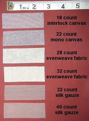 tips: fabric & thread for miniature needlepoint