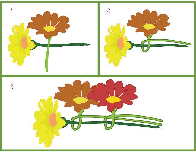 how-to-blomsterkrans