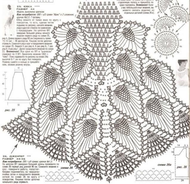 Häkelmuster Fundgrube: langer Rock im Ananas-Muster