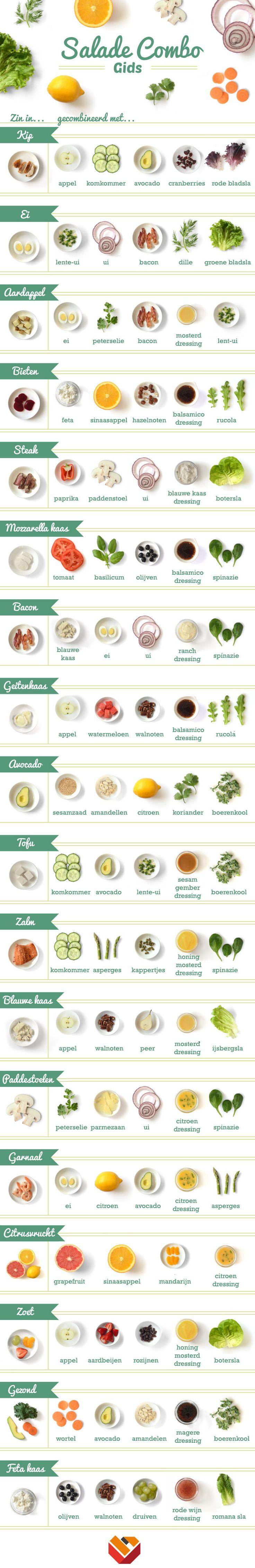 Salade combinatie gids