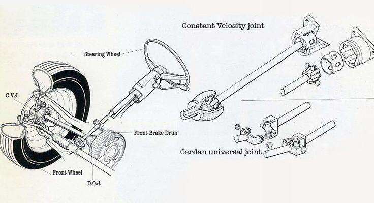 SUBARU Philosophy   Constant velocity joint