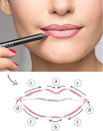 Lippenstift richtig auftragen Step 3: Lippenkontur mit farblich passendem Lip Liner nachzeichnen