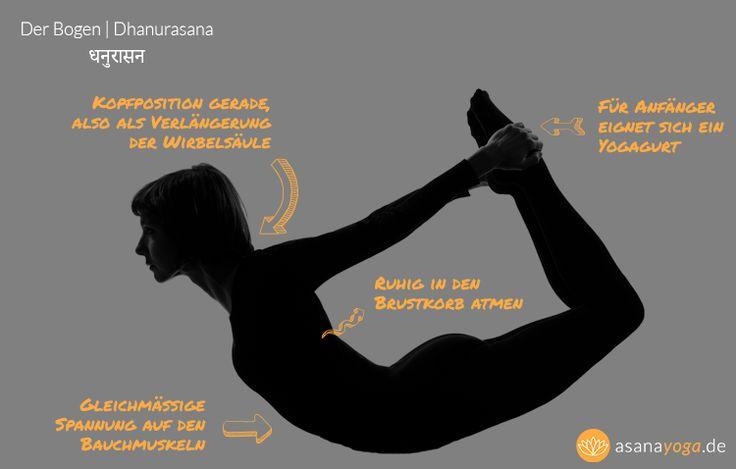 Dhanurasana (Der Bogen) visuell erklärt