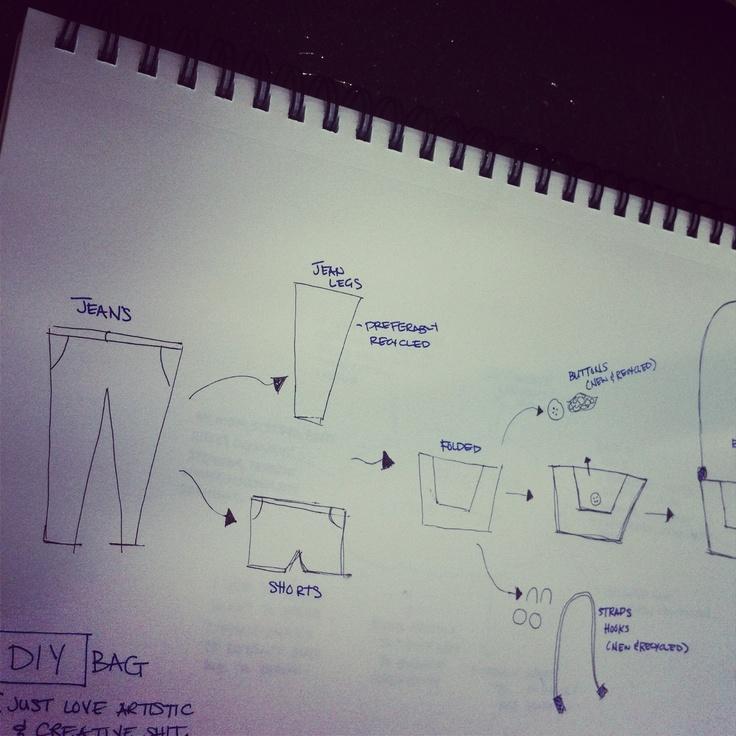 Planning/Design/Process