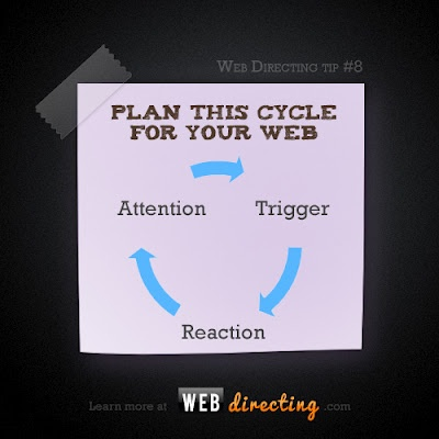User experience is created by cycle of Attention > Trigger > Reaction.  Plan this cycle for your web.