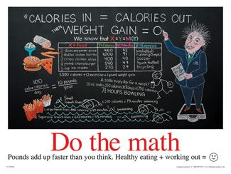 A not-so-simple equation! #foodart #nutrition #poster
