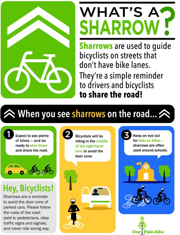 Best Bike Education  Safety Images On   Bicycles
