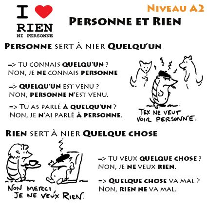 French vocab Personne et Rien. Pretty cool #french #language