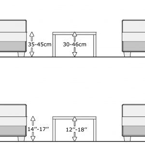 Height Of Coffee Table To Couch