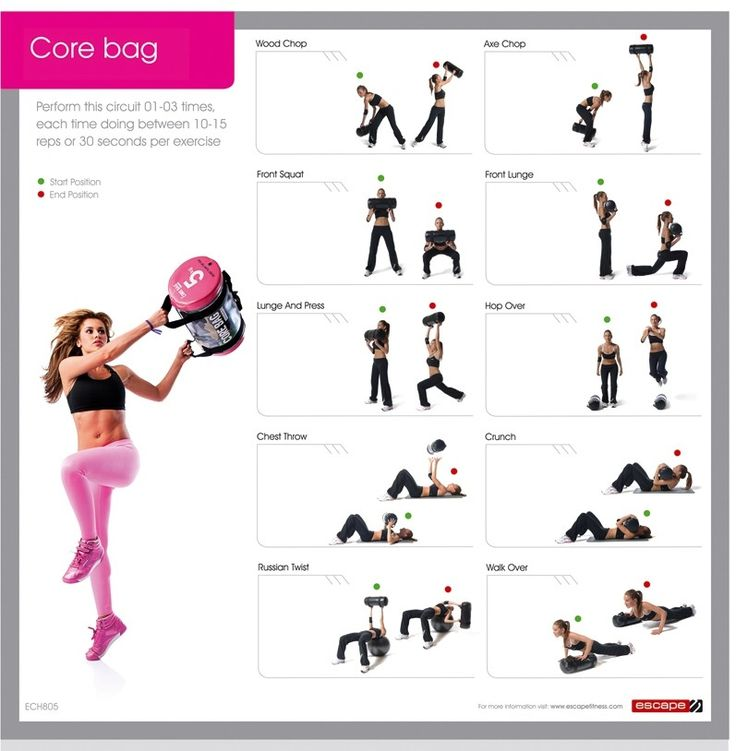 Isometric Exercises Chart: 90 Best Images About Sandbag Workouts On Pinterest