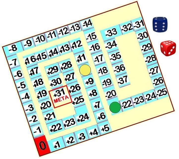 Tablero de juego de la carrera con números enteros