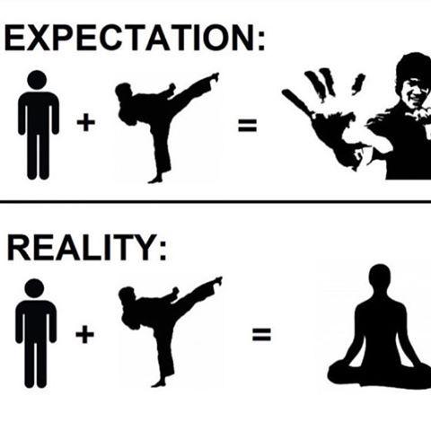Selbstkontrolle incl Meditation, Karate-Do.