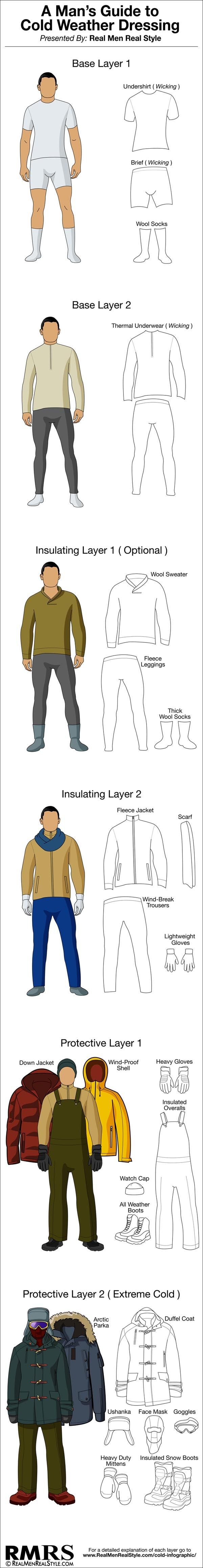 How To Dress Warm In Cold Weather Infographic (via @Antonio Covelo Centeno)