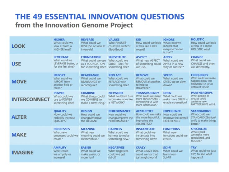 What does #LUMIAMI mean and how does it help you innovate?http://labs.autodesk.com/projects/innovation_genome … #AutodeskLabsInnovationGenomeProject