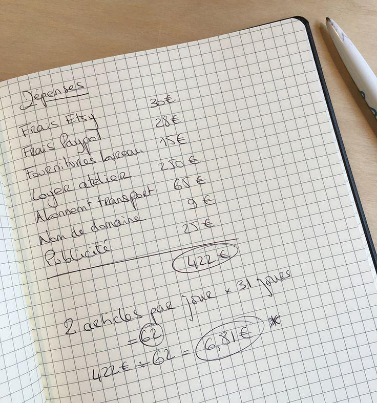 C'est simple et mathématique : comptabiliser les matériaux, votre travail, vos dépenses vous permettra d'atteindre votre objectif professionnel.