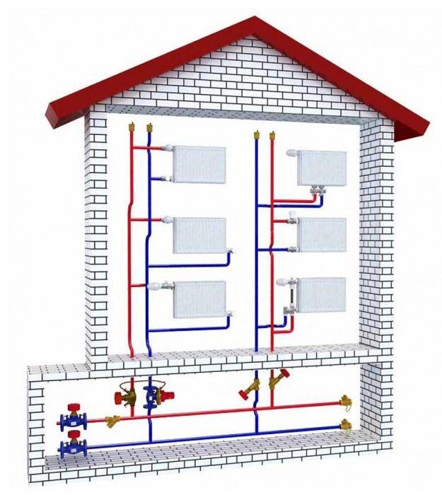 Двухтрубная система отопления двухэтажного дома
