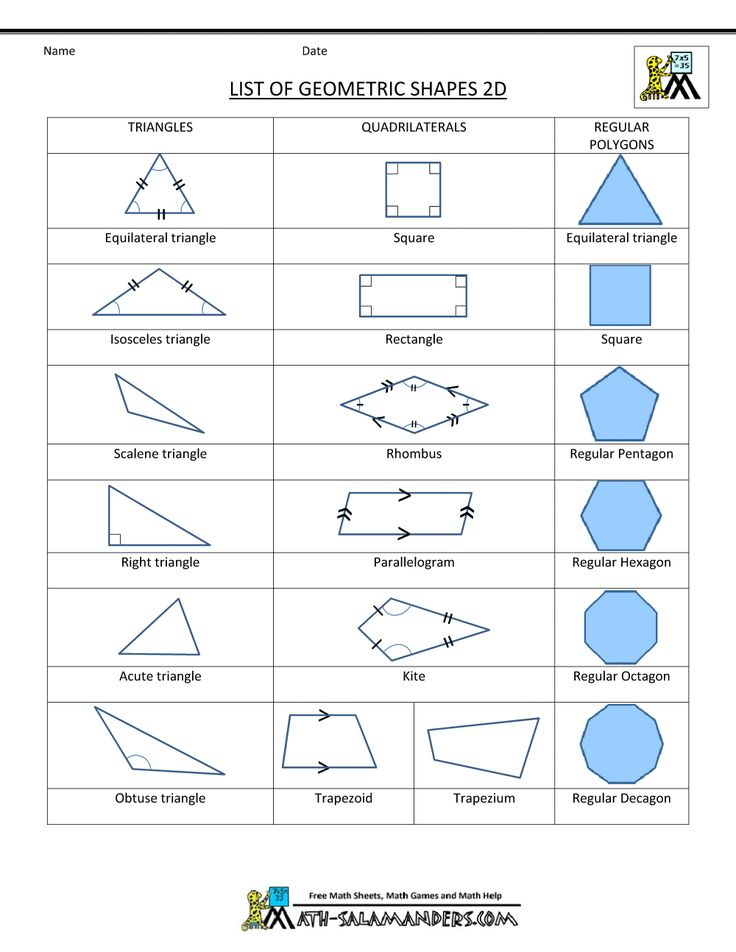 Worksheet Shape Name List best 25 3d geometric shapes ideas on pinterest paper cube here you will find our list of for kids there is a large collection and along with some the key proper