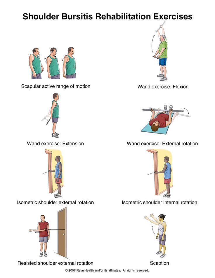 15 best images about shoulders on Pinterest | Physical ...