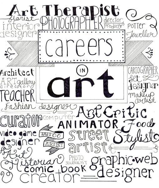 Art Careers Art Print by Melissa Mercilliott | Society6