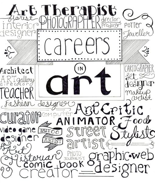 Art Careers Art Print by Melissa Mercilliott | Society6