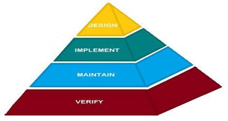 Email : info@plantinfotech.in Whats App +91 8097279664/65 Application Development -Co-op Hsg Society, School Management Software. etc.,
