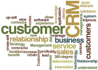 What CRM (Customer Relationship Management) really means