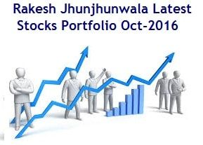 Rakesh Jhunjhunwala Latest Stocks Portfolio Oct-2016 indicate that he added 2 new stocks and exited 3 stocks in last couple of months. Should you invest in Jhunjhunwala's stock portfolio? #rakeshjhunjhunwalastocks #stocks