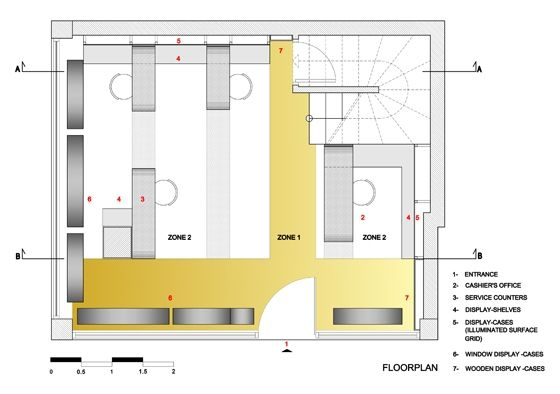 Optic shop Laskaris Floor layout, Optical shop, Floor plans